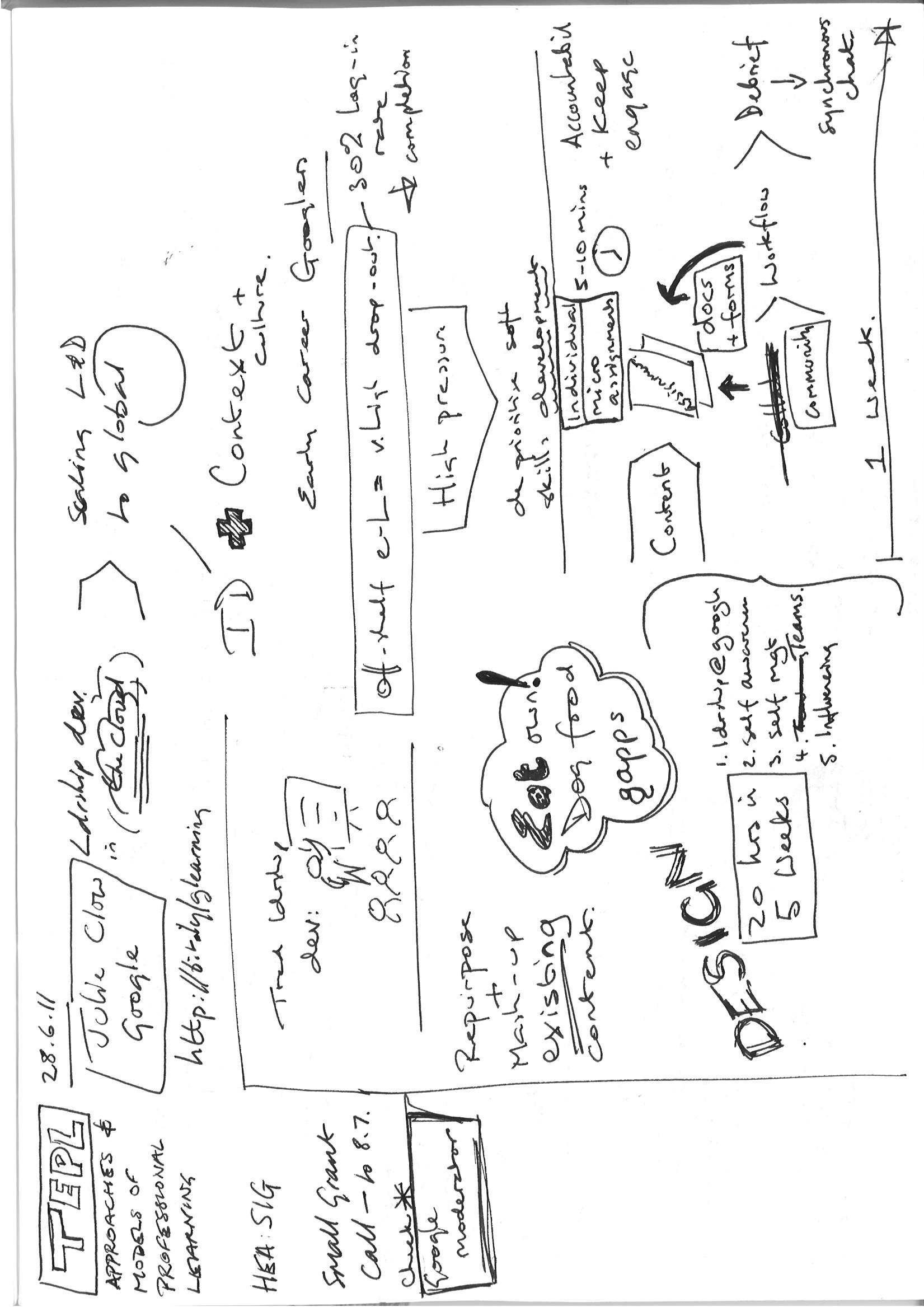 Sketchnotes: leadership development in the cloud, a Google case study